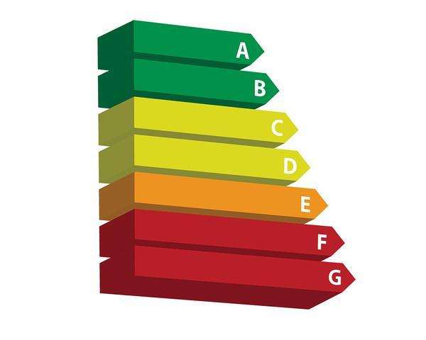 audyt efektywności energetycznej dolnośląskie
